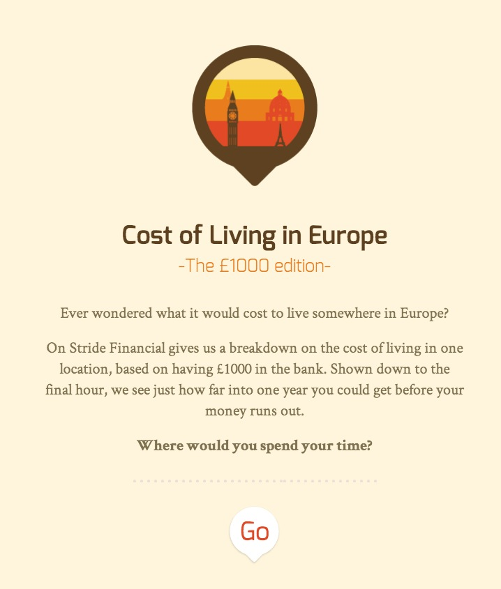 Cost of Living - The £1000 edition